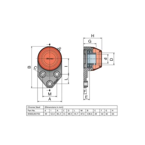 Movex UCFA 206 - Closed - 30mm
